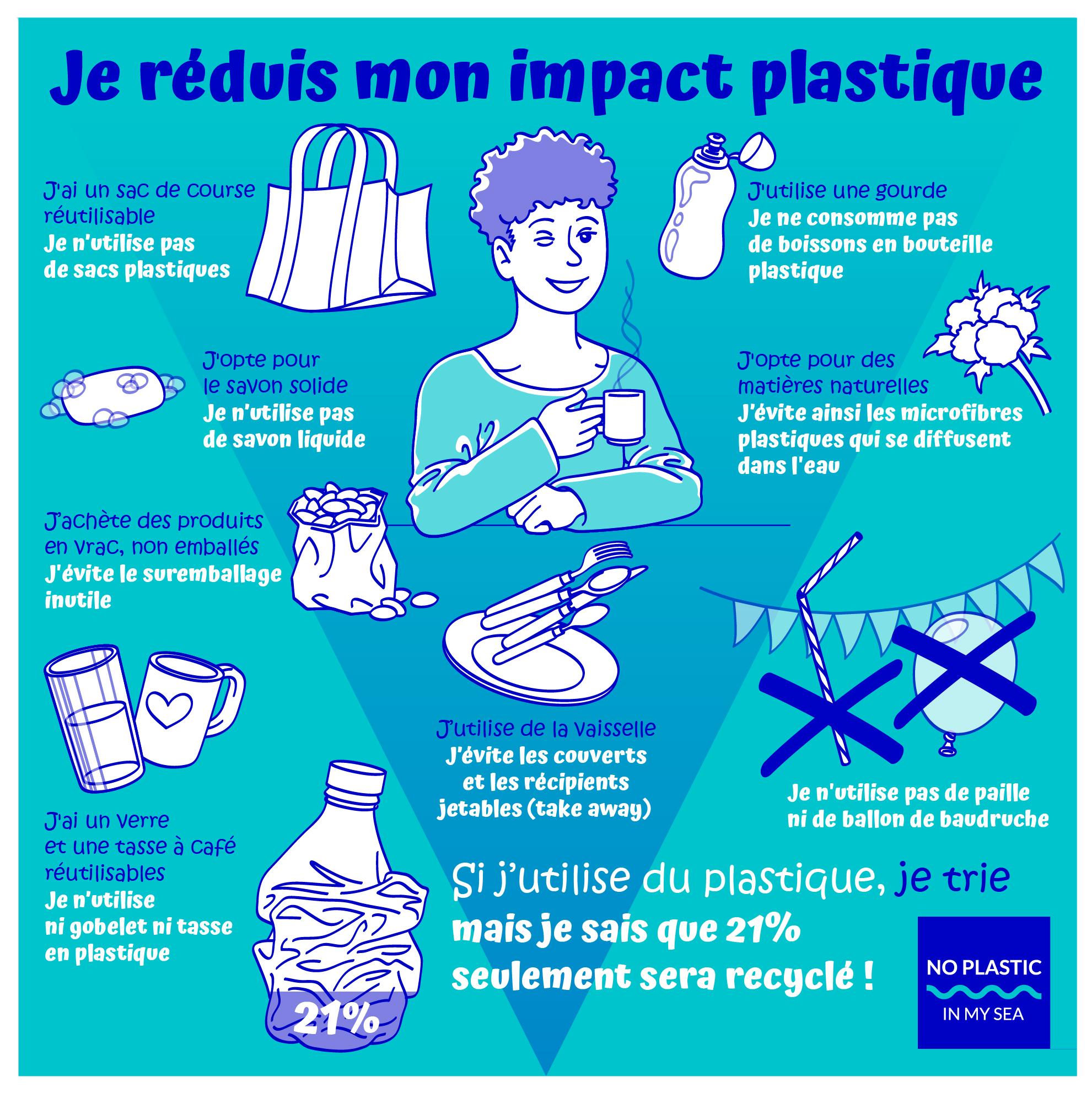 pictos_no_plastic.jpg